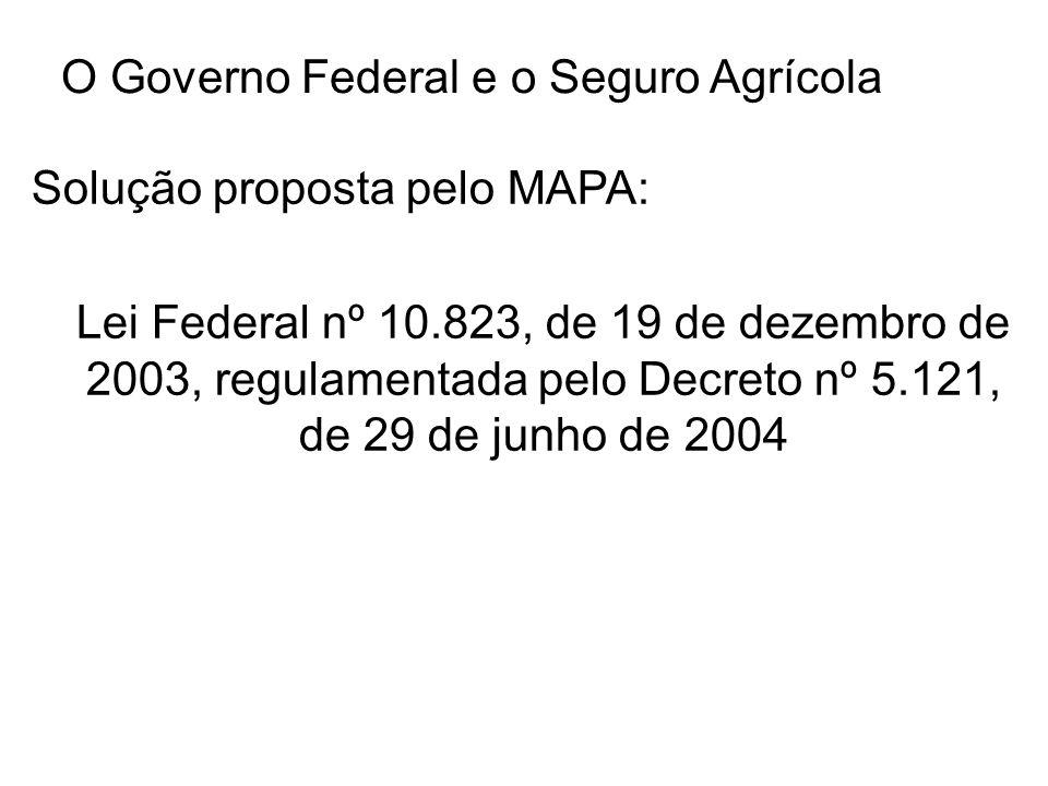 O Governo Federal e o Seguro Agrícola