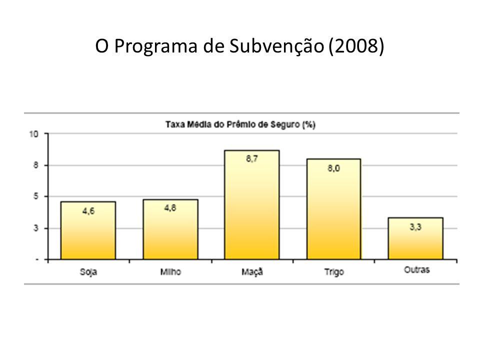 O Programa de Subvenção (2008)