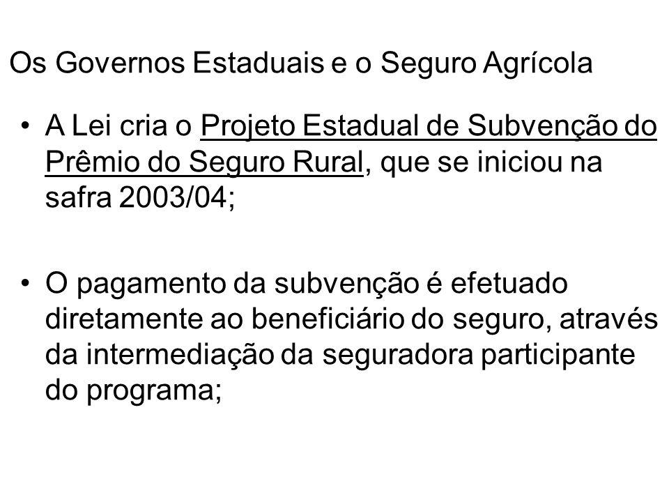 Os Governos Estaduais e o Seguro Agrícola