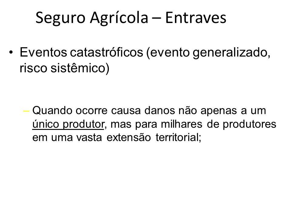 Seguro Agrícola – Entraves