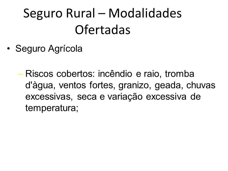 Seguro Rural – Modalidades Ofertadas