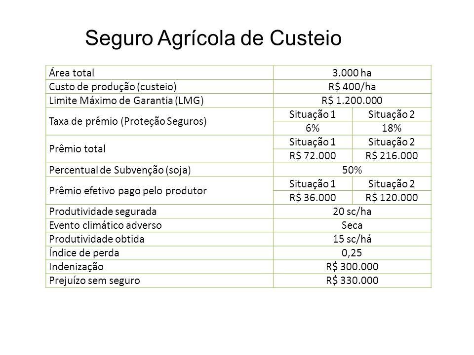 Seguro Agrícola de Custeio