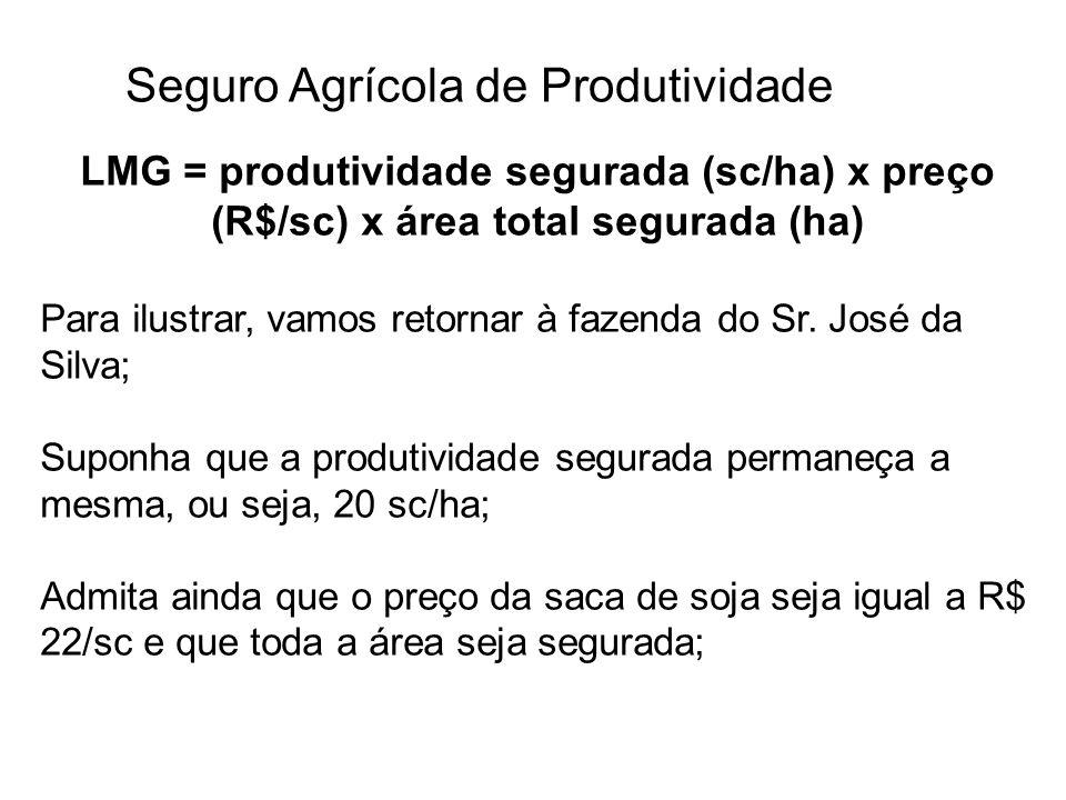 Seguro Agrícola de Produtividade