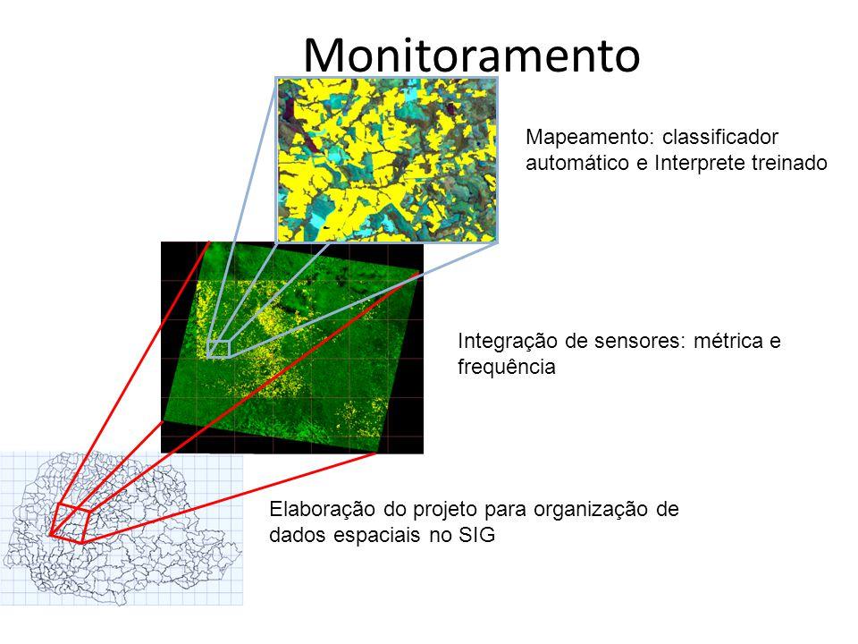 Monitoramento Mapeamento: classificador automático e Interprete treinado. Integração de sensores: métrica e frequência.