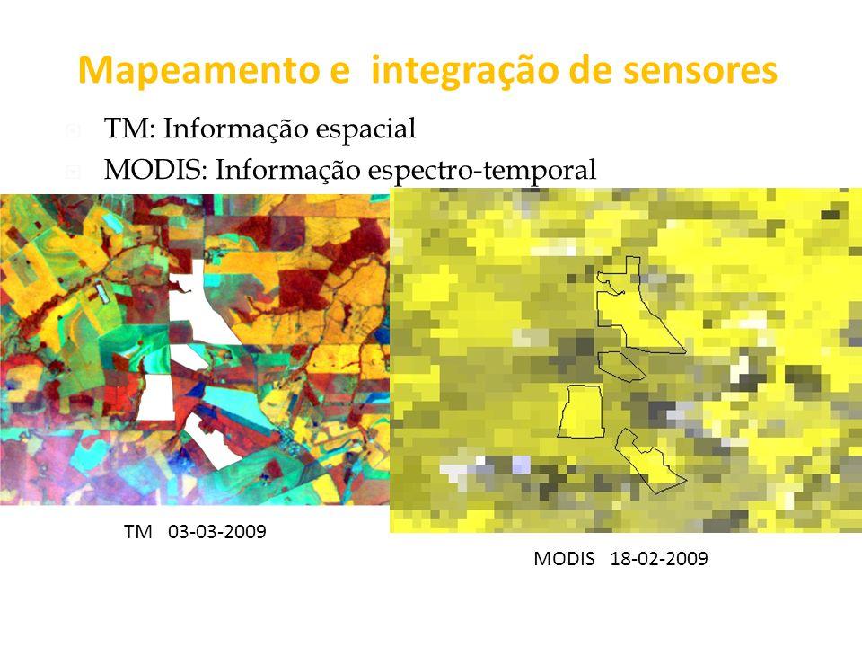 Mapeamento e integração de sensores