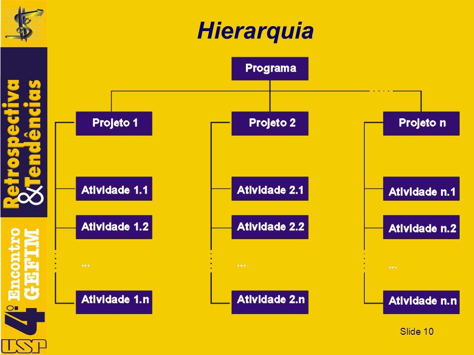 Hierarquia