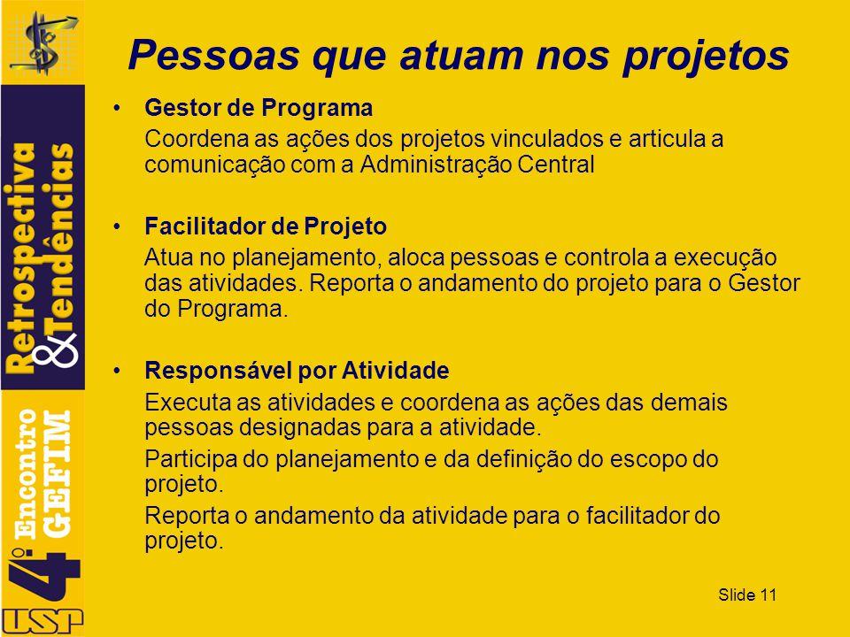 Pessoas que atuam nos projetos