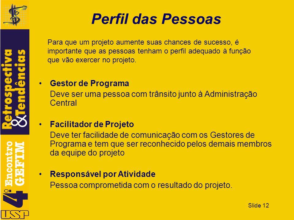 Perfil das Pessoas Gestor de Programa