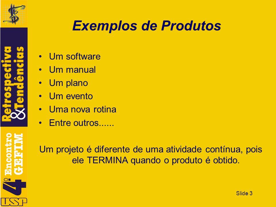 Exemplos de Produtos Um software Um manual Um plano Um evento