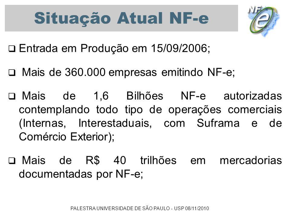 Situação Atual NF-e Entrada em Produção em 15/09/2006;