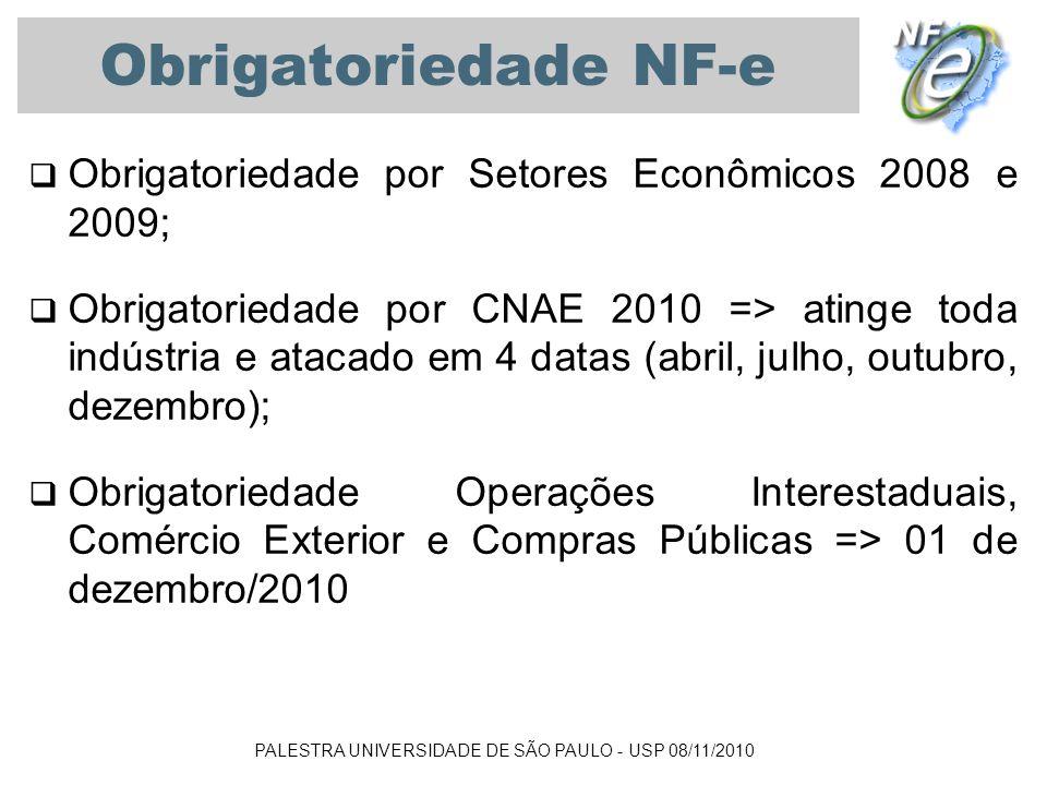 Obrigatoriedade NF-e Obrigatoriedade por Setores Econômicos 2008 e 2009;