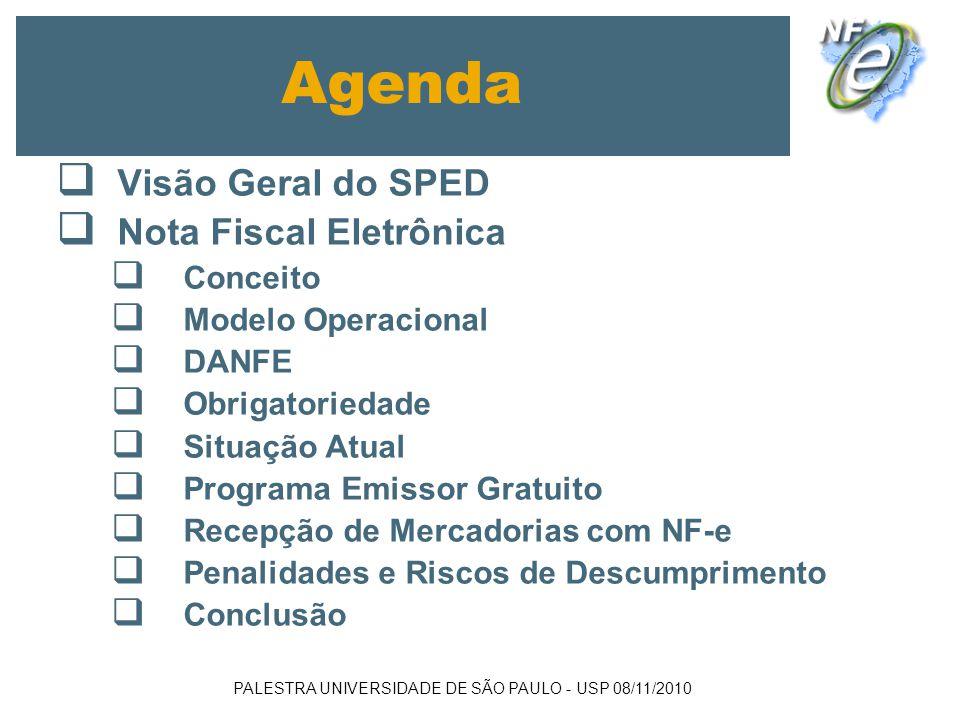 Agenda Visão Geral do SPED Nota Fiscal Eletrônica Conceito