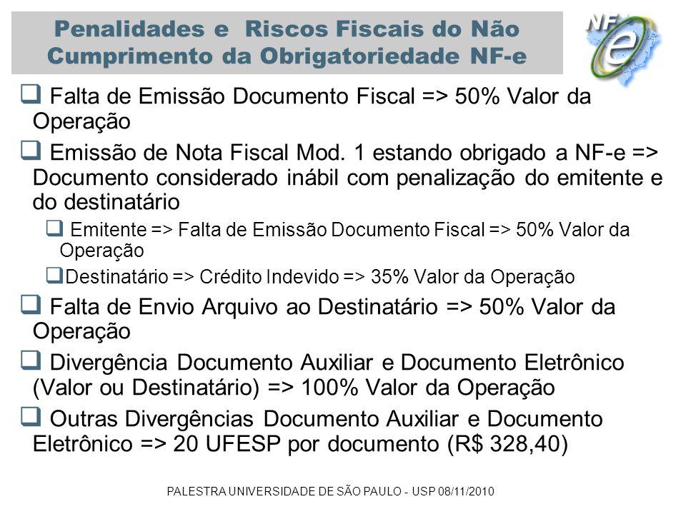 Falta de Emissão Documento Fiscal => 50% Valor da Operação
