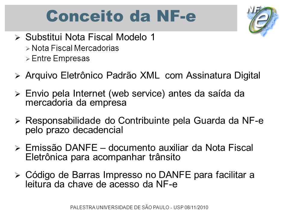 Conceito da NF-e Substitui Nota Fiscal Modelo 1