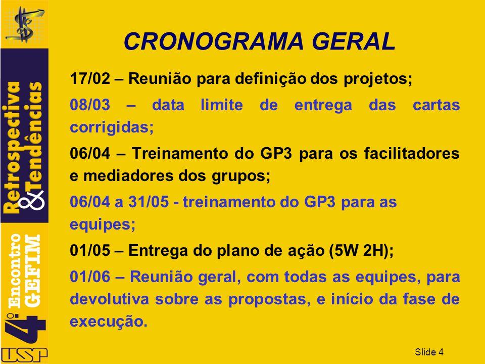 CRONOGRAMA GERAL 17/02 – Reunião para definição dos projetos;