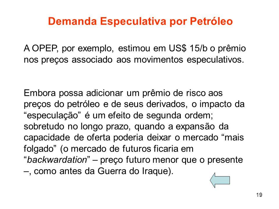 Demanda Especulativa por Petróleo