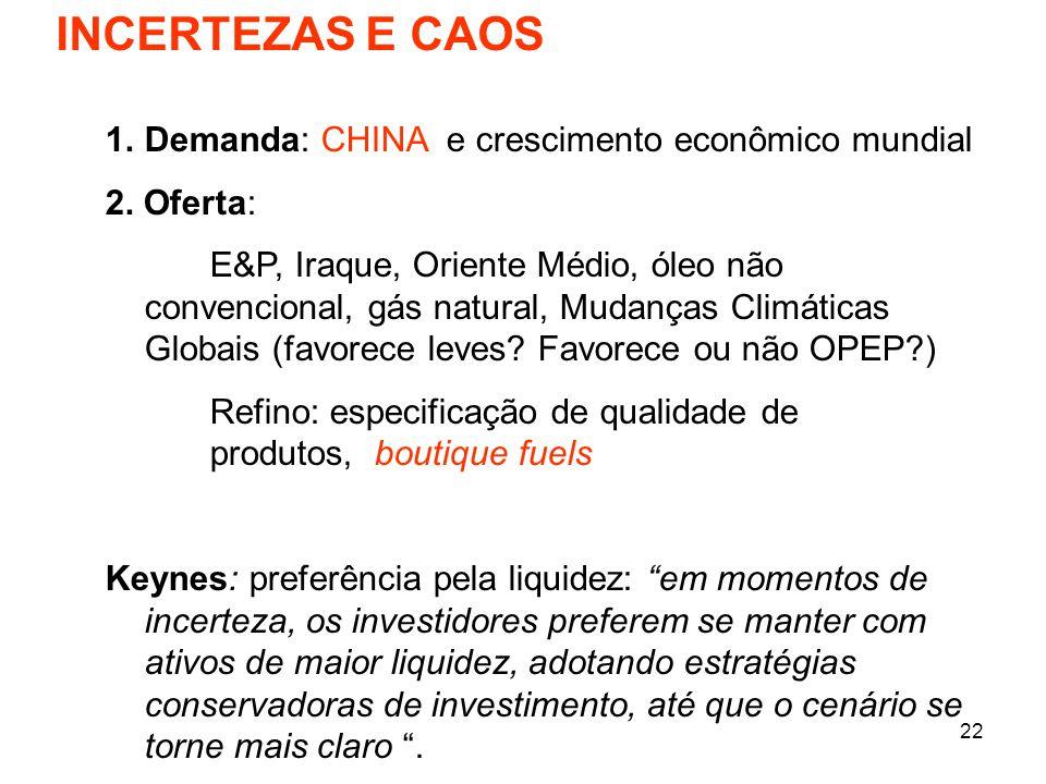 INCERTEZAS E CAOS Demanda: CHINA e crescimento econômico mundial