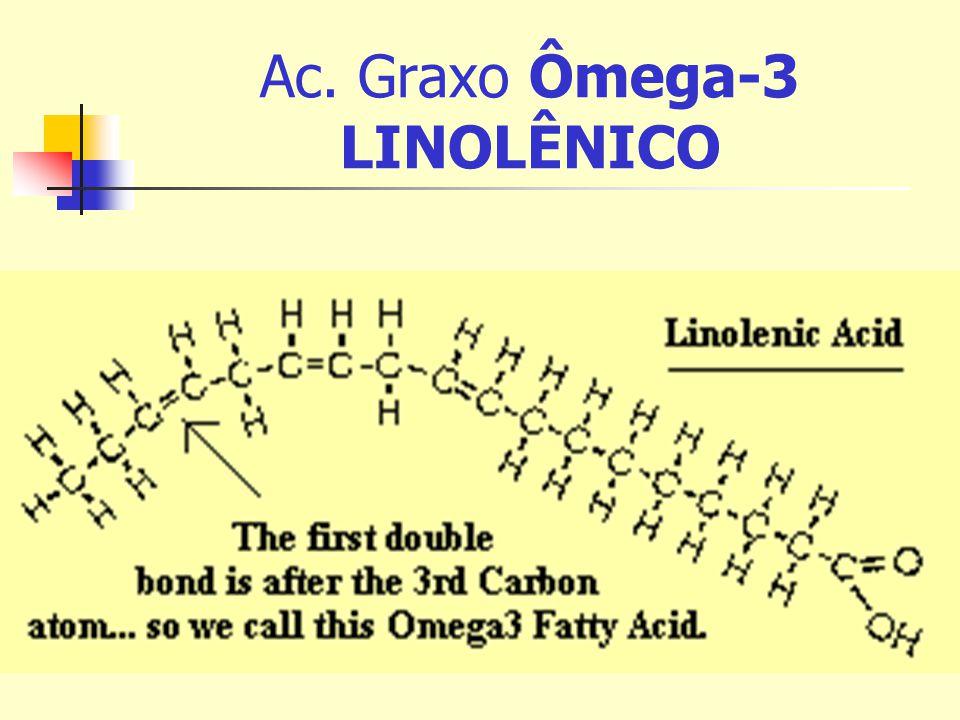 Ac. Graxo Ômega-3 LINOLÊNICO