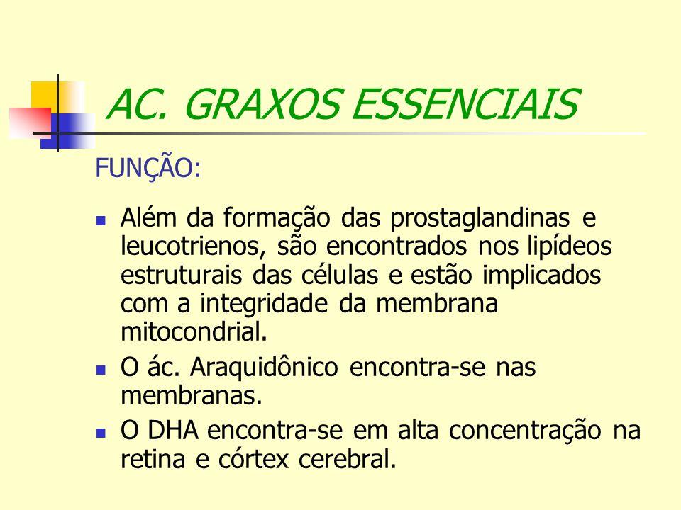 AC. GRAXOS ESSENCIAIS FUNÇÃO: