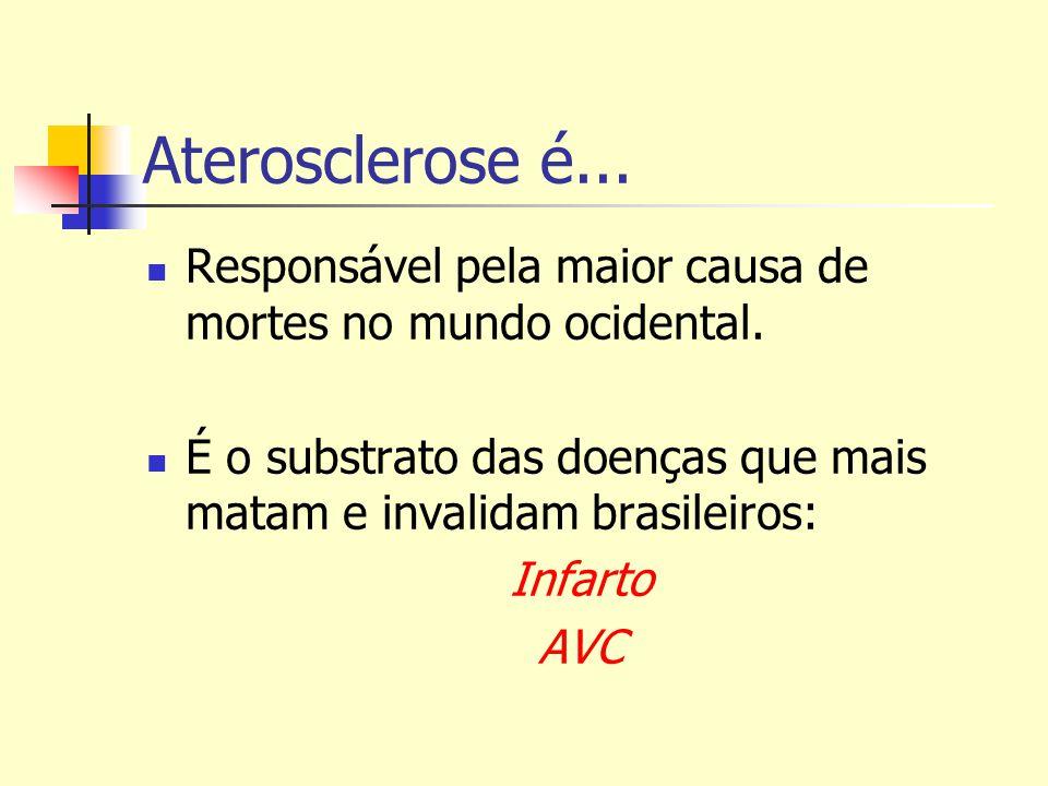 Aterosclerose é... Responsável pela maior causa de mortes no mundo ocidental. É o substrato das doenças que mais matam e invalidam brasileiros: