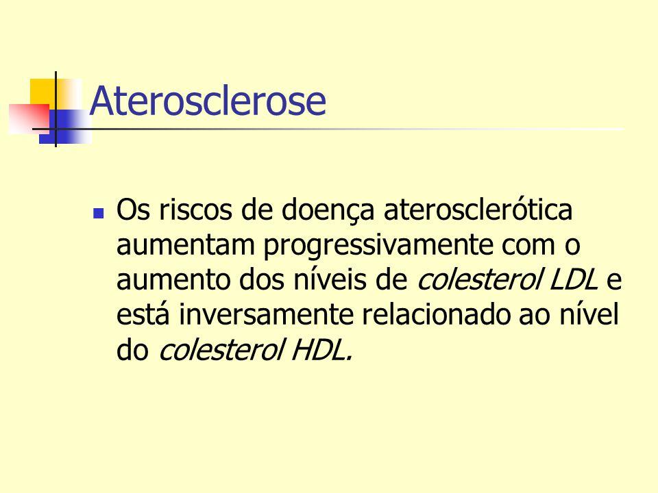 Aterosclerose
