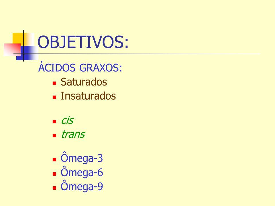 OBJETIVOS: ÁCIDOS GRAXOS: Saturados Insaturados cis trans Ômega-3