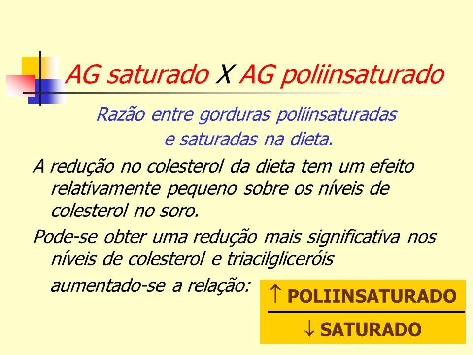 AG saturado X AG poliinsaturado