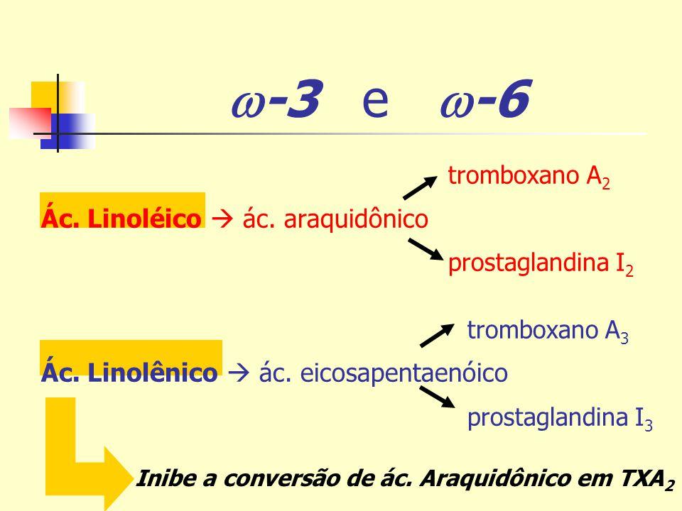 Inibe a conversão de ác. Araquidônico em TXA2