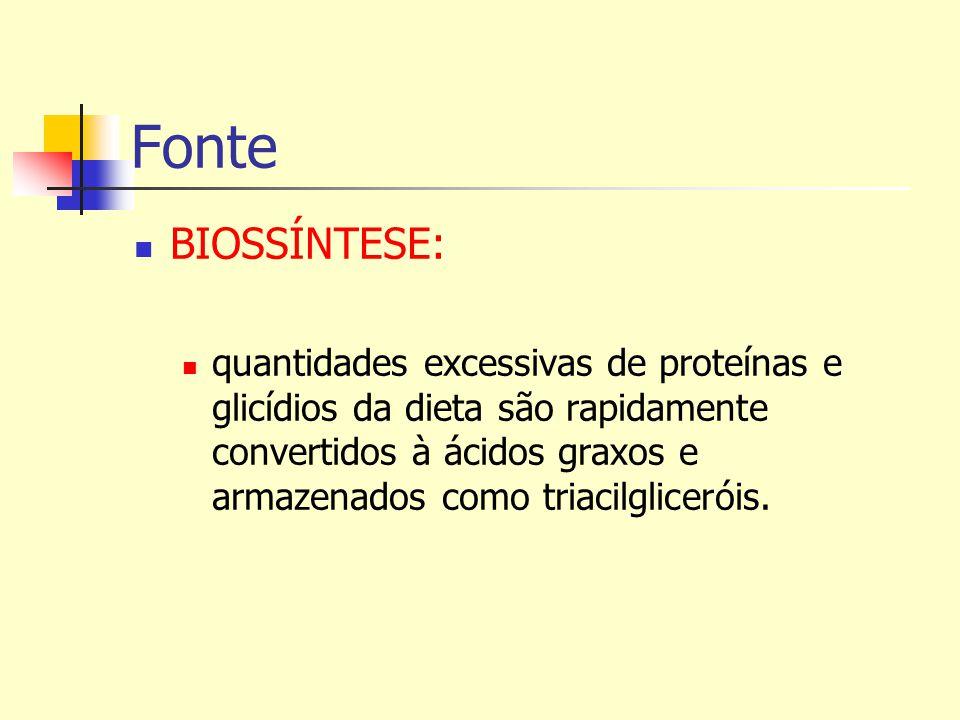 Fonte BIOSSÍNTESE: