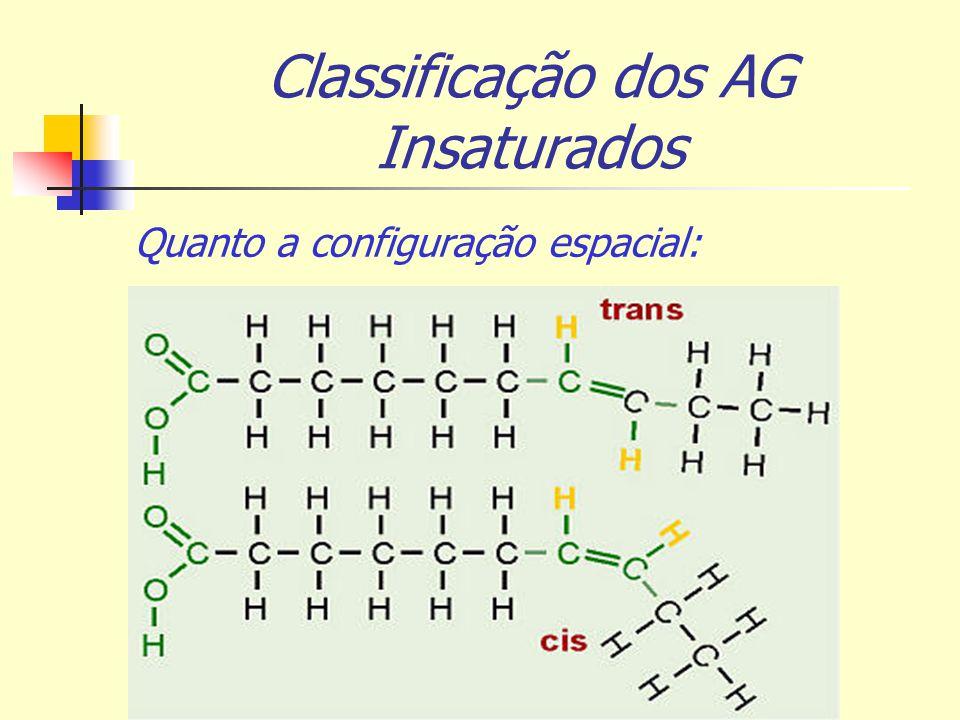 Classificação dos AG Insaturados