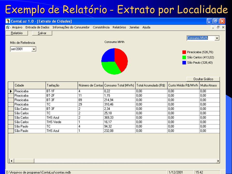 Exemplo de Relatório - Extrato por Localidade
