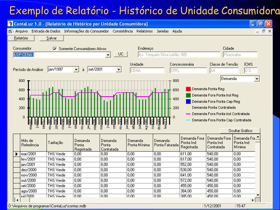 Exemplo de Relatório - Histórico de Unidade Consumidora