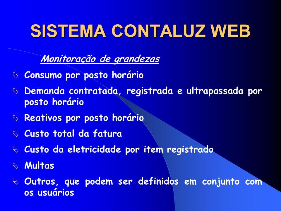 SISTEMA CONTALUZ WEB Monitoração de grandezas