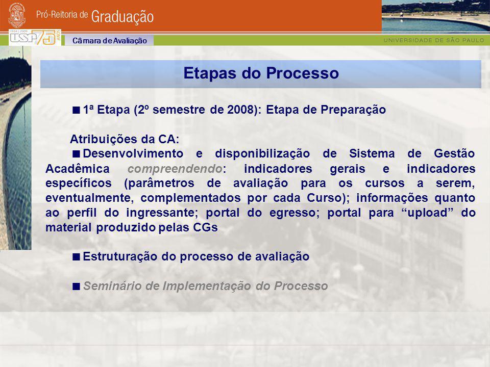 Câmara de Avaliação Etapas do Processo. 1ª Etapa (2º semestre de 2008): Etapa de Preparação. Atribuições da CA: