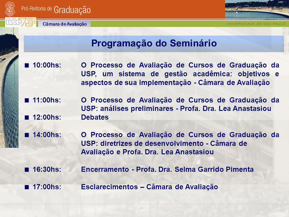 Programação do Seminário