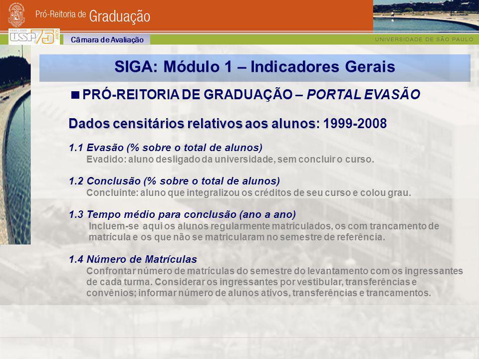 SIGA: Módulo 1 – Indicadores Gerais