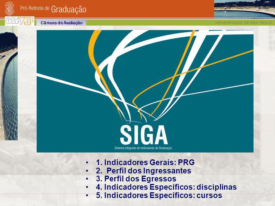 1. Indicadores Gerais: PRG 2. Perfil dos Ingressantes