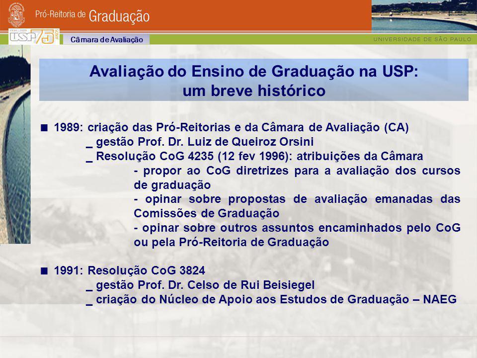 Avaliação do Ensino de Graduação na USP: