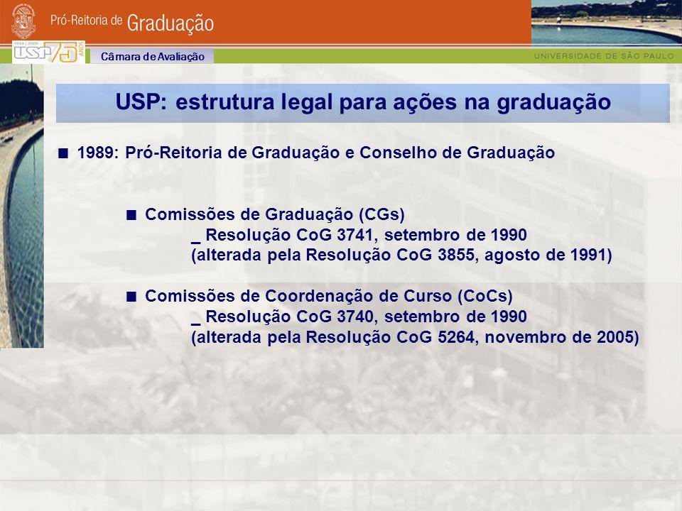 USP: estrutura legal para ações na graduação