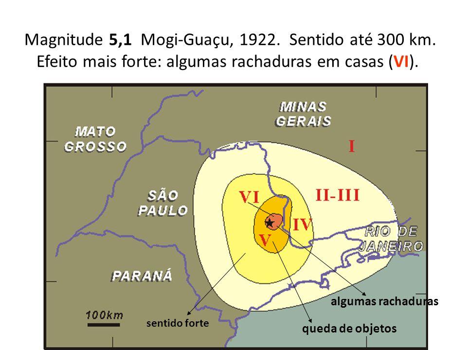 Magnitude 5,1 Mogi-Guaçu, 1922. Sentido até 300 km.
