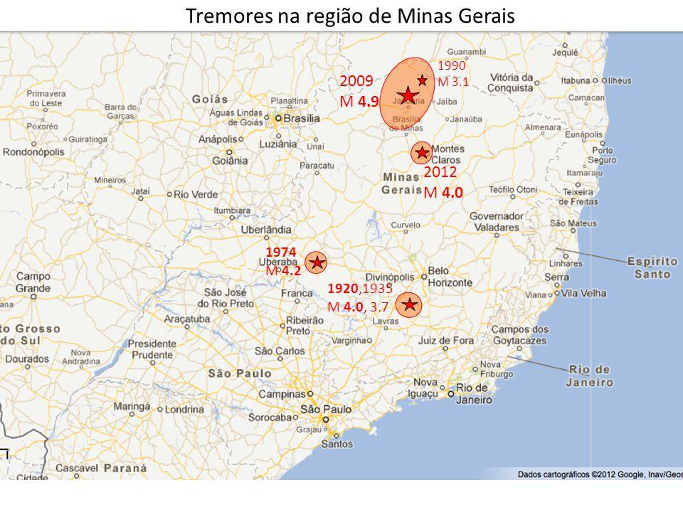 Tremores na região de Minas Gerais