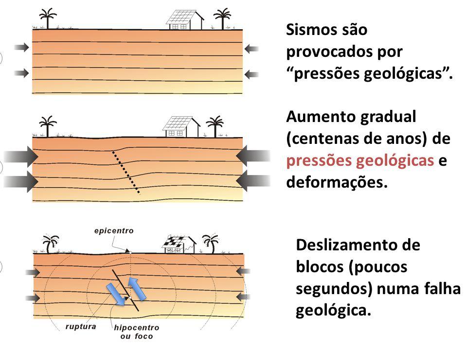 Sismos são provocados por pressões geológicas .