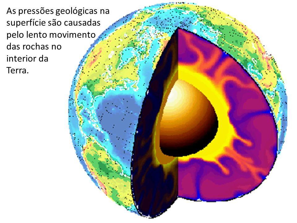 As pressões geológicas na superfície são causadas pelo lento movimento