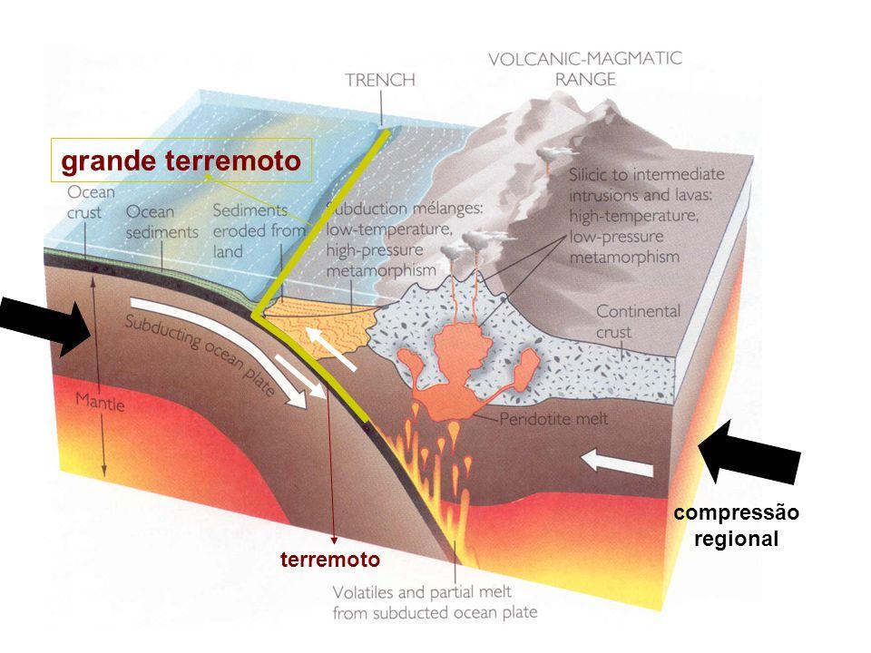 grande terremoto compressão regional terremoto