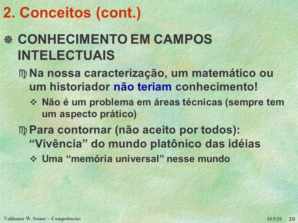 2. Conceitos (cont.) CONHECIMENTO EM CAMPOS INTELECTUAIS