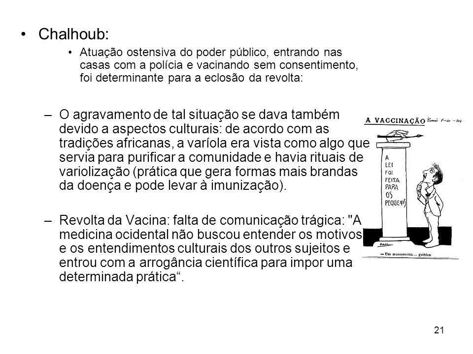 Chalhoub: