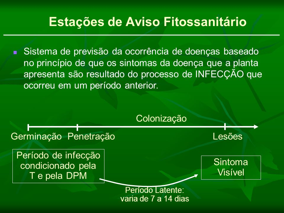 Estações de Aviso Fitossanitário