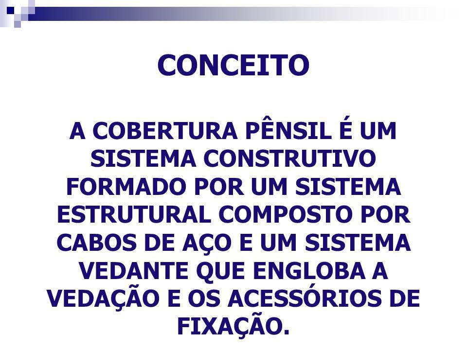 CONCEITO A COBERTURA PÊNSIL É UM SISTEMA CONSTRUTIVO FORMADO POR UM SISTEMA ESTRUTURAL COMPOSTO POR CABOS DE AÇO E UM SISTEMA VEDANTE QUE ENGLOBA A VEDAÇÃO E OS ACESSÓRIOS DE FIXAÇÃO.