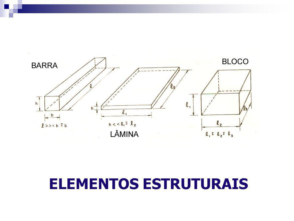 ELEMENTOS ESTRUTURAIS