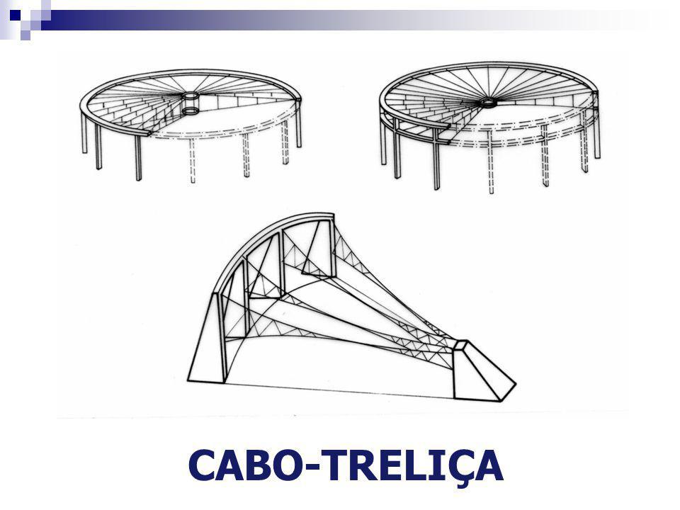 CABO-TRELIÇA
